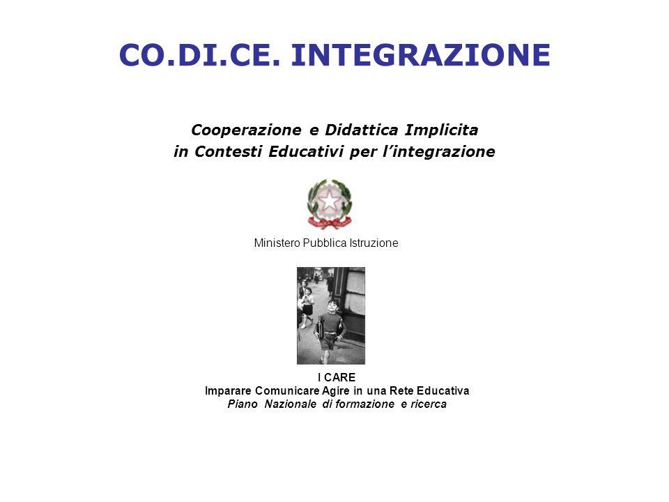 CO.DI.CE. INTEGRAZIONE Cooperazione e Didattica Implicita in Contesti Educativi per lintegrazione Ministero Pubblica Istruzione I CARE Imparare Comuni