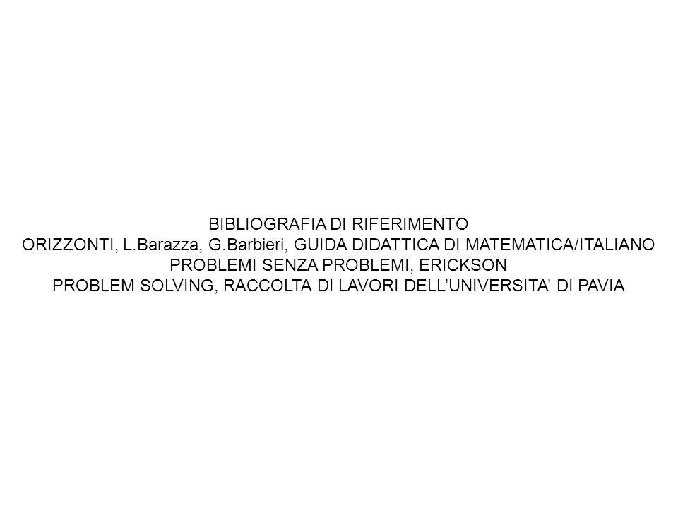 BIBLIOGRAFIA DI RIFERIMENTO ORIZZONTI, L.Barazza, G.Barbieri, GUIDA DIDATTICA DI MATEMATICA/ITALIANO PROBLEMI SENZA PROBLEMI, ERICKSON PROBLEM SOLVING