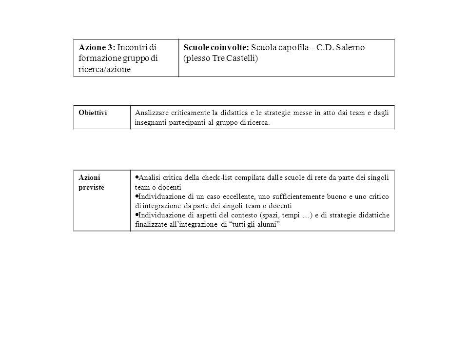 Azione 3: Incontri di formazione gruppo di ricerca/azione Scuole coinvolte: Scuola capofila – C.D. Salerno (plesso Tre Castelli) ObiettiviAnalizzare c