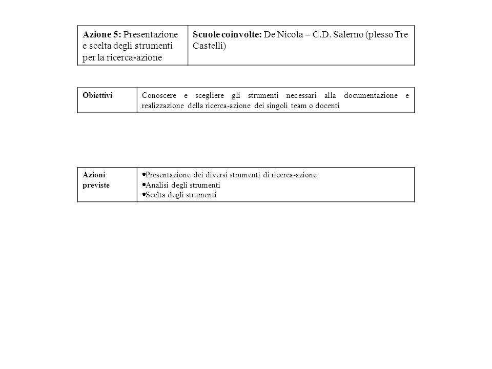 Azione 5: Presentazione e scelta degli strumenti per la ricerca-azione Scuole coinvolte: De Nicola – C.D. Salerno (plesso Tre Castelli) ObiettiviConos