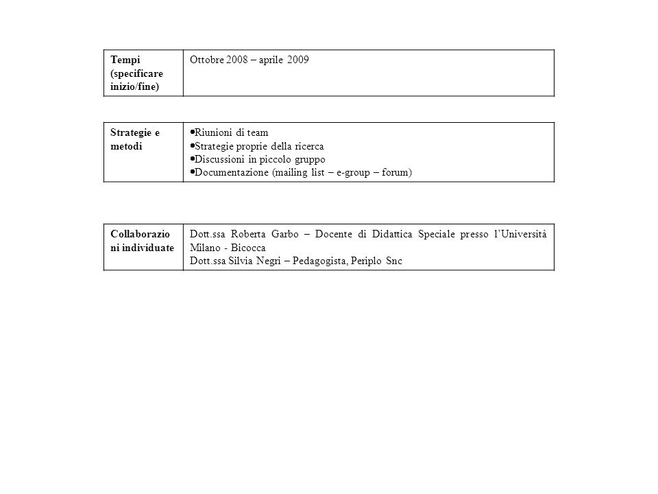 Tempi (specificare inizio/fine) Ottobre 2008 – aprile 2009 Strategie e metodi Riunioni di team Strategie proprie della ricerca Discussioni in piccolo
