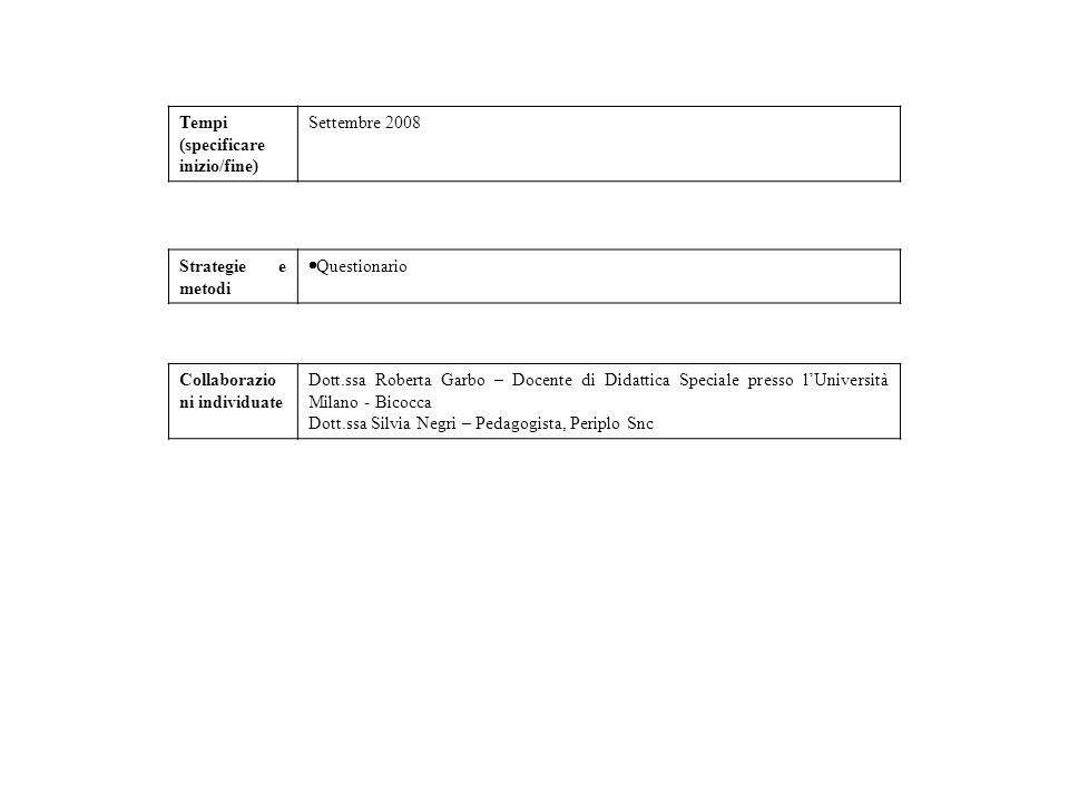 Tempi (specificare inizio/fine) Settembre 2008 Strategie e metodi Questionario Collaborazio ni individuate Dott.ssa Roberta Garbo – Docente di Didatti