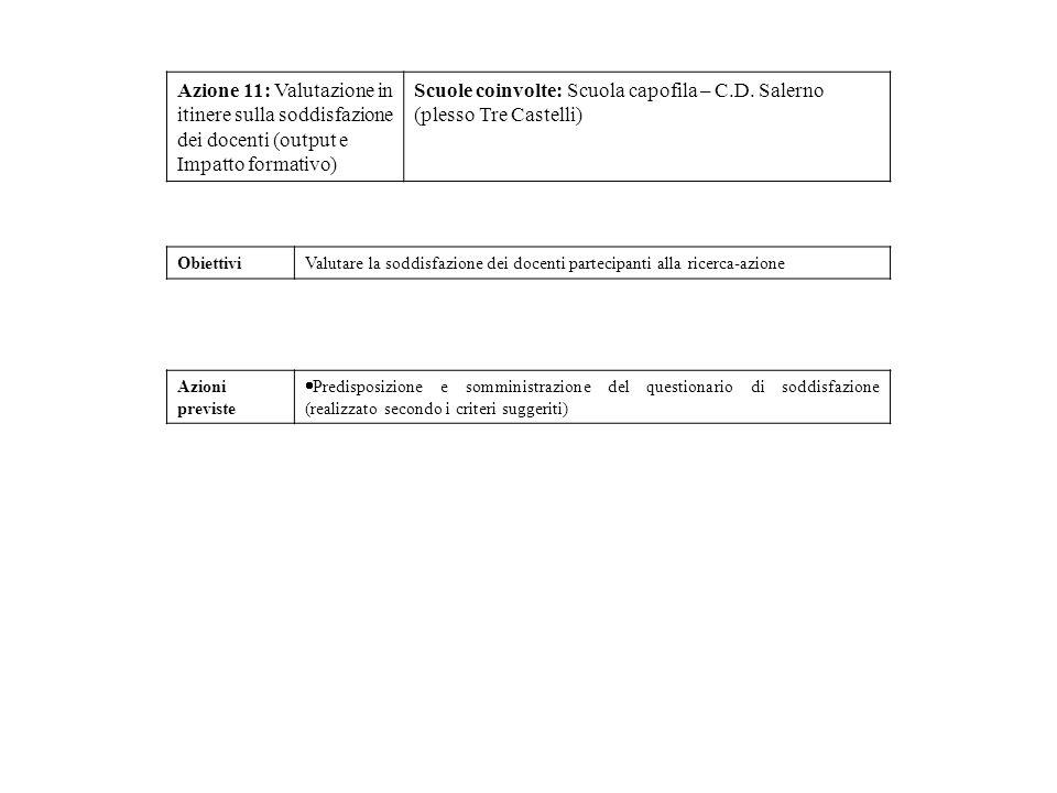 Azione 11: Valutazione in itinere sulla soddisfazione dei docenti (output e Impatto formativo) Scuole coinvolte: Scuola capofila – C.D. Salerno (pless