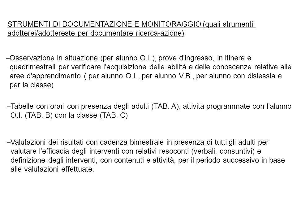 STRUMENTI DI DOCUMENTAZIONE E MONITORAGGIO (quali strumenti adotterei/adottereste per documentare ricerca-azione) Osservazione in situazione (per alun