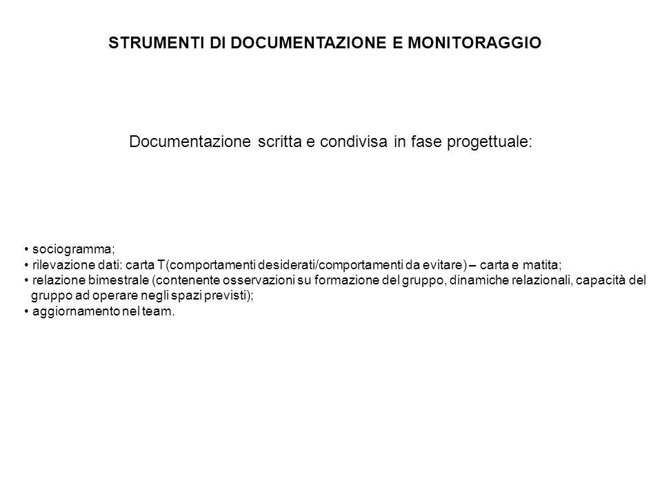 STRUMENTI DI DOCUMENTAZIONE E MONITORAGGIO Documentazione scritta e condivisa in fase progettuale: sociogramma; rilevazione dati: carta T(comportament
