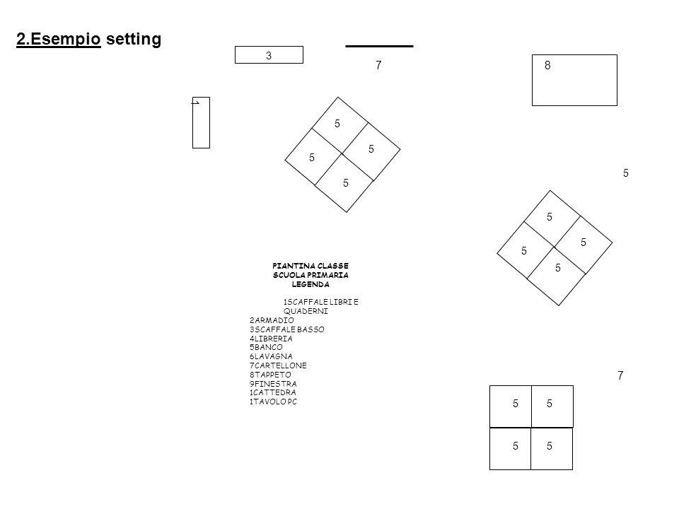 2.Esempio setting 3 1 7 5 7 PIANTINA CLASSE SCUOLA PRIMARIA LEGENDA 1SCAFFALE LIBRI E QUADERNI 2ARMADIO 3SCAFFALE BASSO 4LIBRERIA 5BANCO 6LAVAGNA 7CAR