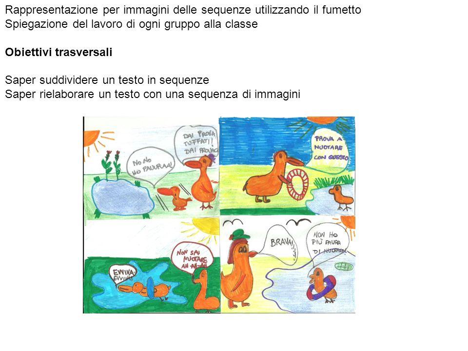 Rappresentazione per immagini delle sequenze utilizzando il fumetto Spiegazione del lavoro di ogni gruppo alla classe Obiettivi trasversali Saper sudd