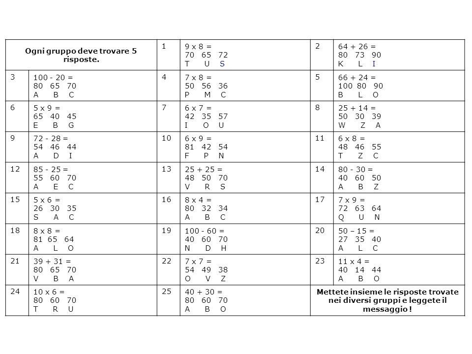 Ogni gruppo deve trovare 5 risposte. 19 x 8 = 70 65 72 T U S 264 + 26 = 80 73 90 K L I 3100 - 20 = 80 65 70 A B C 47 x 8 = 50 56 36 P M C 566 + 24 = 1