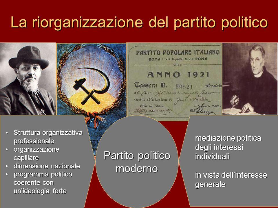 Partito politico moderno mediazione politica degli interessi individuali in vista dellinteresse generale La riorganizzazione del partito politico Stru