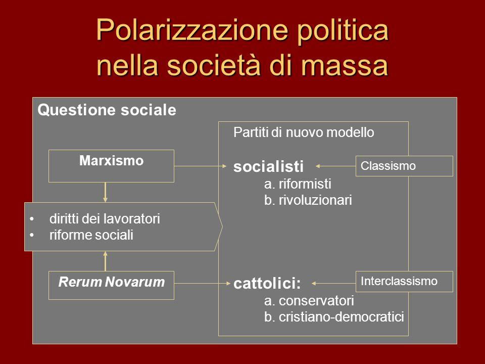 Polarizzazione politica nella società di massa Questione sociale Partiti di nuovo modello socialisti a. riformisti b. rivoluzionari cattolici: a. cons