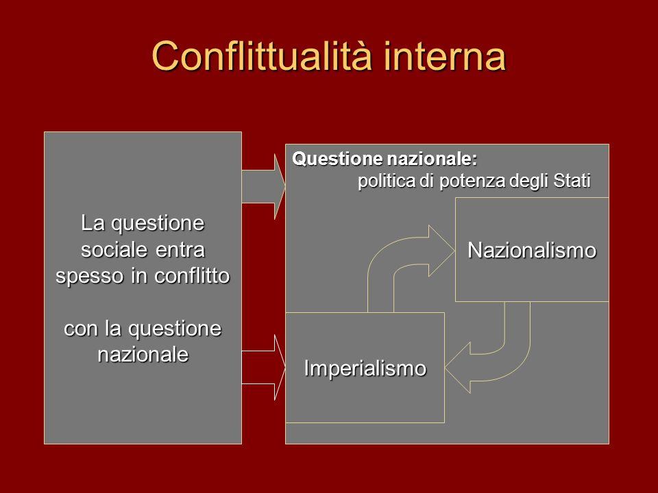 Conflittualità interna Questione nazionale: politica di potenza degli Stati Nazionalismo La questione sociale entra spesso in conflitto con la questio