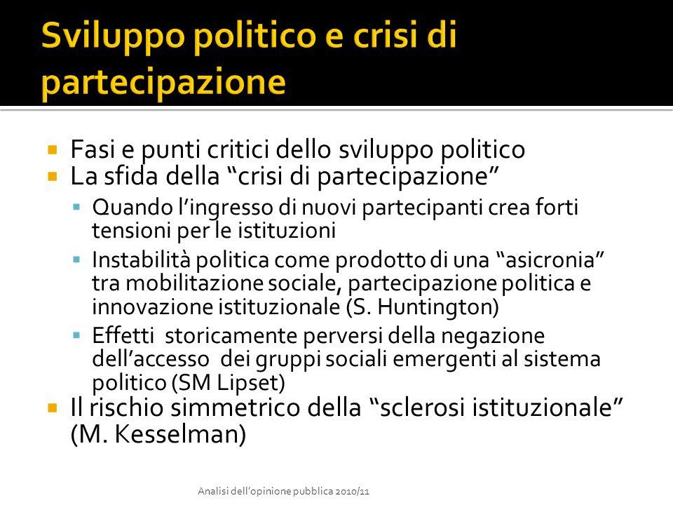 Fasi e punti critici dello sviluppo politico La sfida della crisi di partecipazione Quando lingresso di nuovi partecipanti crea forti tensioni per le