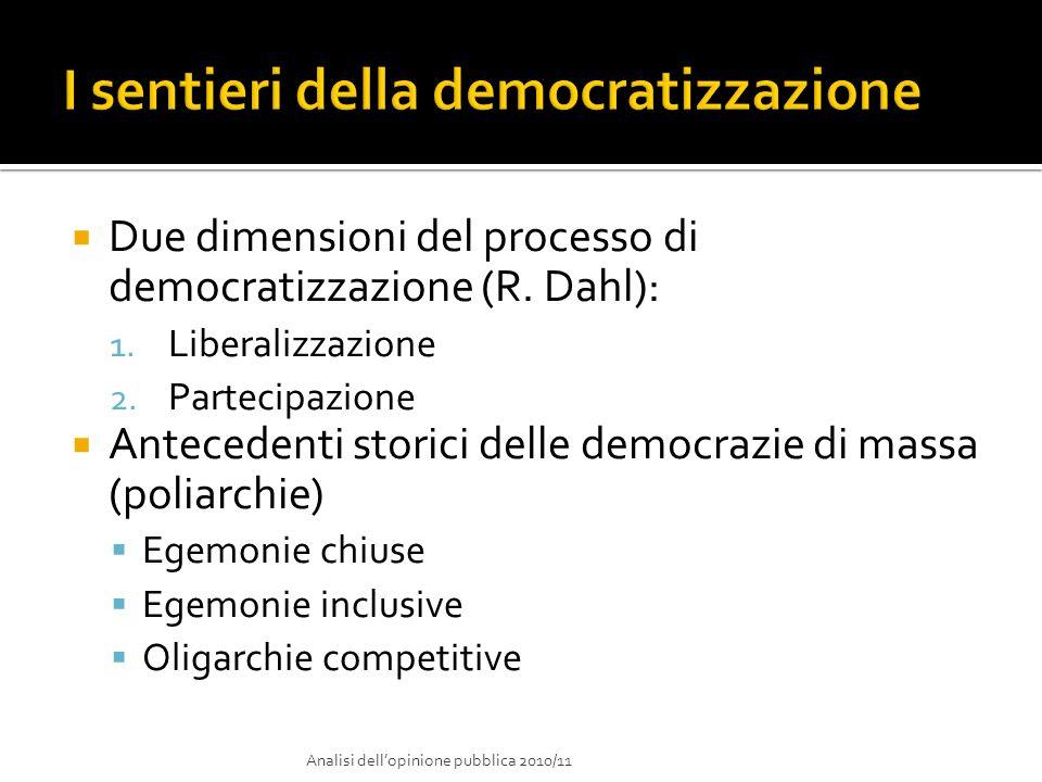 Due dimensioni del processo di democratizzazione (R. Dahl): 1. Liberalizzazione 2. Partecipazione Antecedenti storici delle democrazie di massa (polia