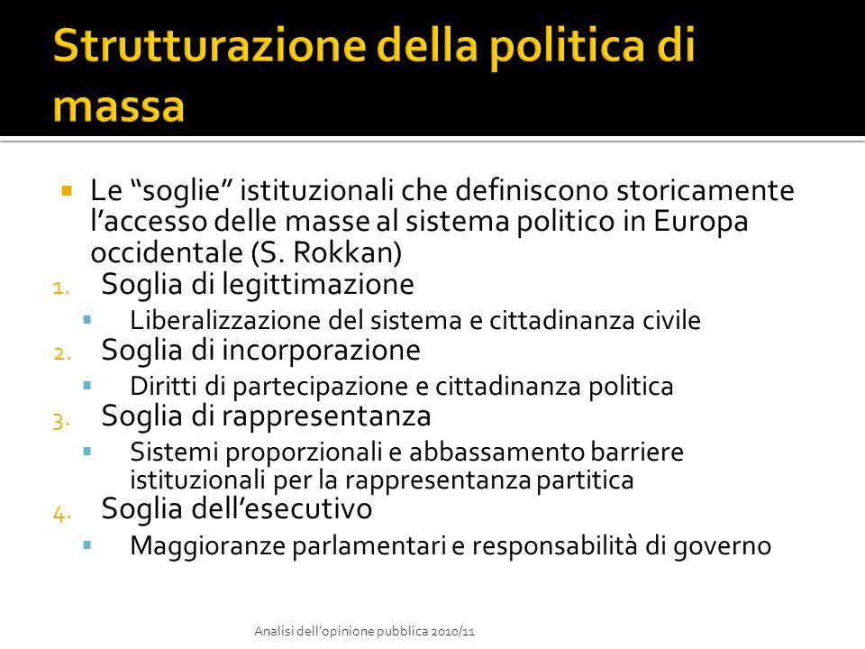 Le soglie istituzionali che definiscono storicamente laccesso delle masse al sistema politico in Europa occidentale (S. Rokkan) 1. Soglia di legittima