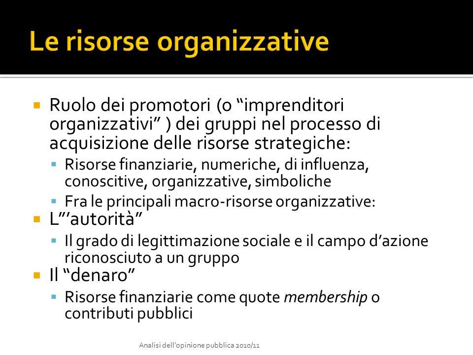 Ruolo dei promotori (o imprenditori organizzativi ) dei gruppi nel processo di acquisizione delle risorse strategiche: Risorse finanziarie, numeriche,
