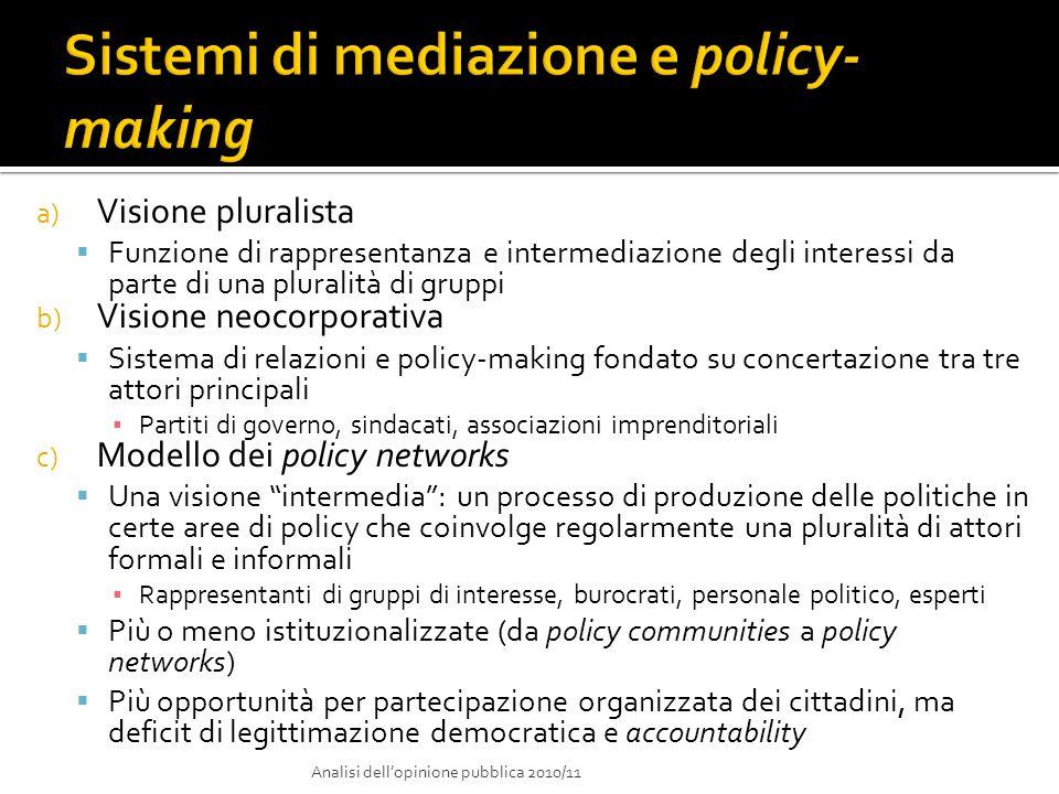 a) Visione pluralista Funzione di rappresentanza e intermediazione degli interessi da parte di una pluralità di gruppi b) Visione neocorporativa Siste