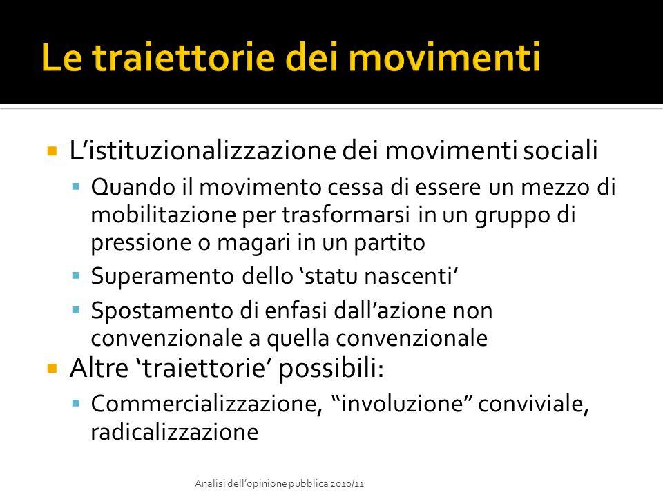Listituzionalizzazione dei movimenti sociali Quando il movimento cessa di essere un mezzo di mobilitazione per trasformarsi in un gruppo di pressione