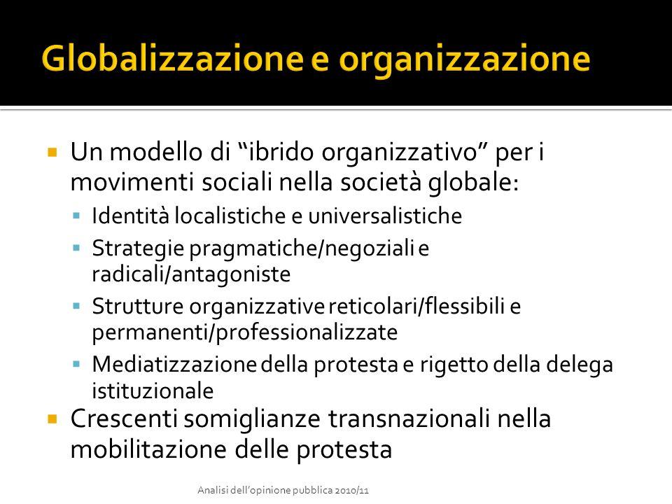 Un modello di ibrido organizzativo per i movimenti sociali nella società globale: Identità localistiche e universalistiche Strategie pragmatiche/negoz