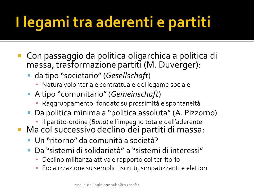 Con passaggio da politica oligarchica a politica di massa, trasformazione partiti (M. Duverger): da tipo societario (Gesellschaft) Natura volontaria e