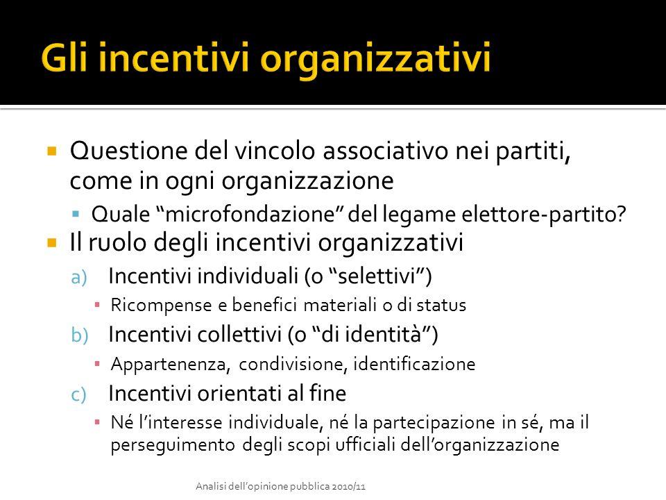 Questione del vincolo associativo nei partiti, come in ogni organizzazione Quale microfondazione del legame elettore-partito? Il ruolo degli incentivi