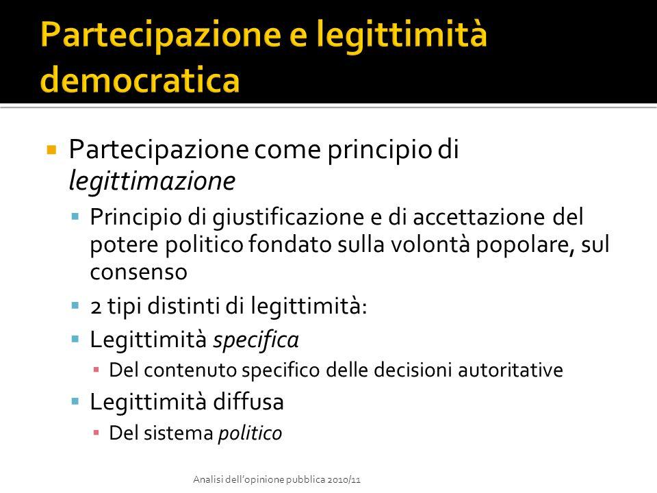 Partecipazione come principio di legittimazione Principio di giustificazione e di accettazione del potere politico fondato sulla volontà popolare, sul