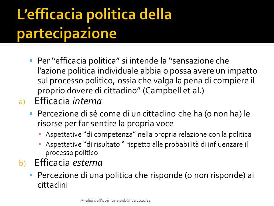 Per efficacia politica si intende la sensazione che lazione politica individuale abbia o possa avere un impatto sul processo politico, ossia che valga