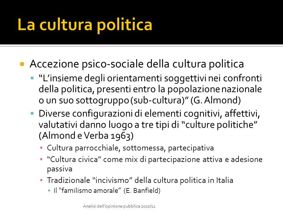 Accezione psico-sociale della cultura politica Linsieme degli orientamenti soggettivi nei confronti della politica, presenti entro la popolazione nazi
