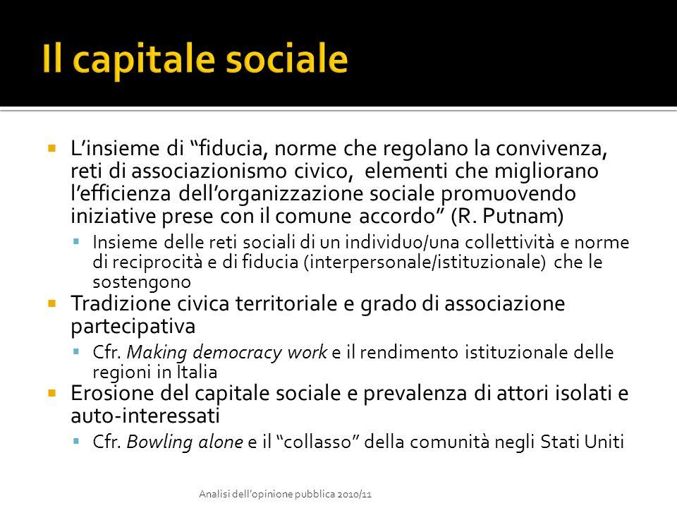 Linsieme di fiducia, norme che regolano la convivenza, reti di associazionismo civico, elementi che migliorano lefficienza dellorganizzazione sociale