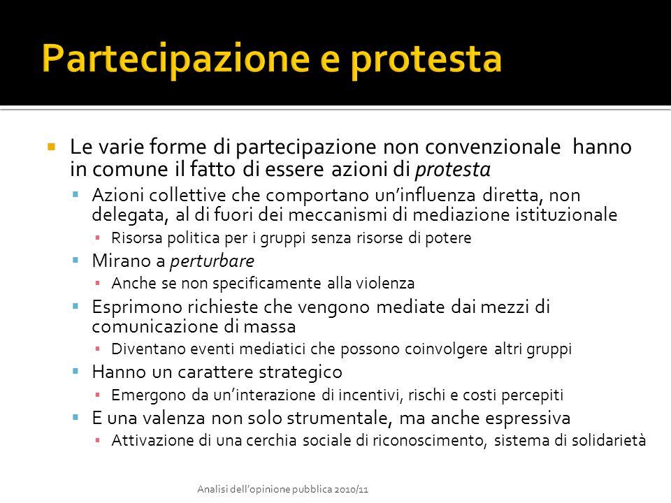 Le varie forme di partecipazione non convenzionale hanno in comune il fatto di essere azioni di protesta Azioni collettive che comportano uninfluenza