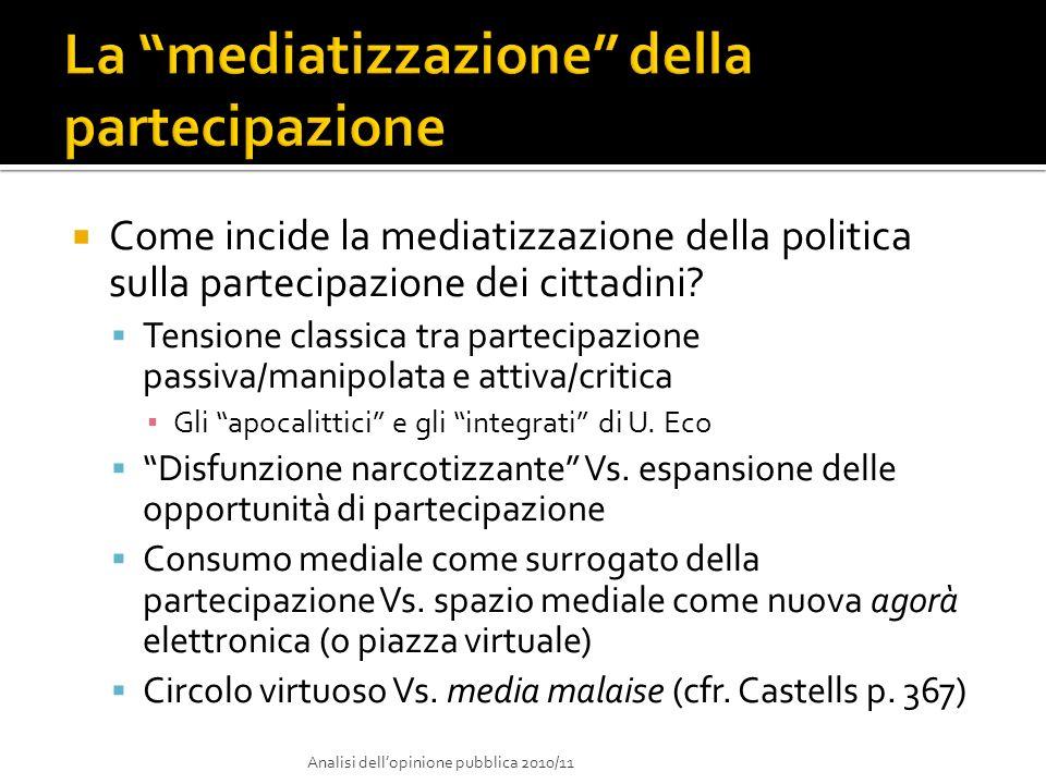 Come incide la mediatizzazione della politica sulla partecipazione dei cittadini? Tensione classica tra partecipazione passiva/manipolata e attiva/cri