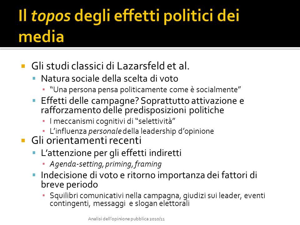 Gli studi classici di Lazarsfeld et al. Natura sociale della scelta di voto Una persona pensa politicamente come è socialmente Effetti delle campagne?