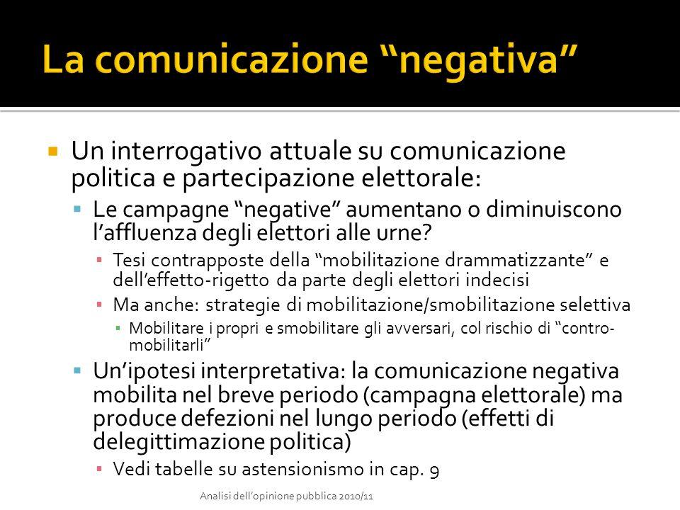 Un interrogativo attuale su comunicazione politica e partecipazione elettorale: Le campagne negative aumentano o diminuiscono laffluenza degli elettor