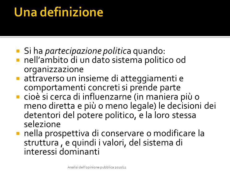 Si ha partecipazione politica quando: nellambito di un dato sistema politico od organizzazione attraverso un insieme di atteggiamenti e comportamenti