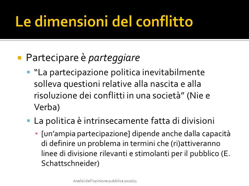Questione del vincolo associativo nei partiti, come in ogni organizzazione Quale microfondazione del legame elettore-partito.