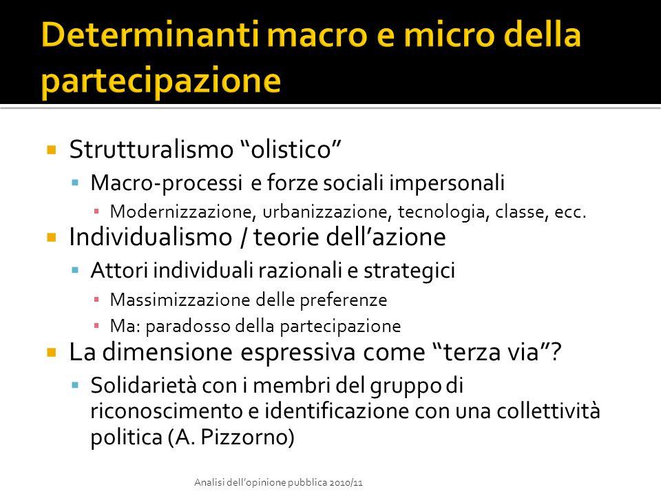 Strutturalismo olistico Macro-processi e forze sociali impersonali Modernizzazione, urbanizzazione, tecnologia, classe, ecc. Individualismo / teorie d