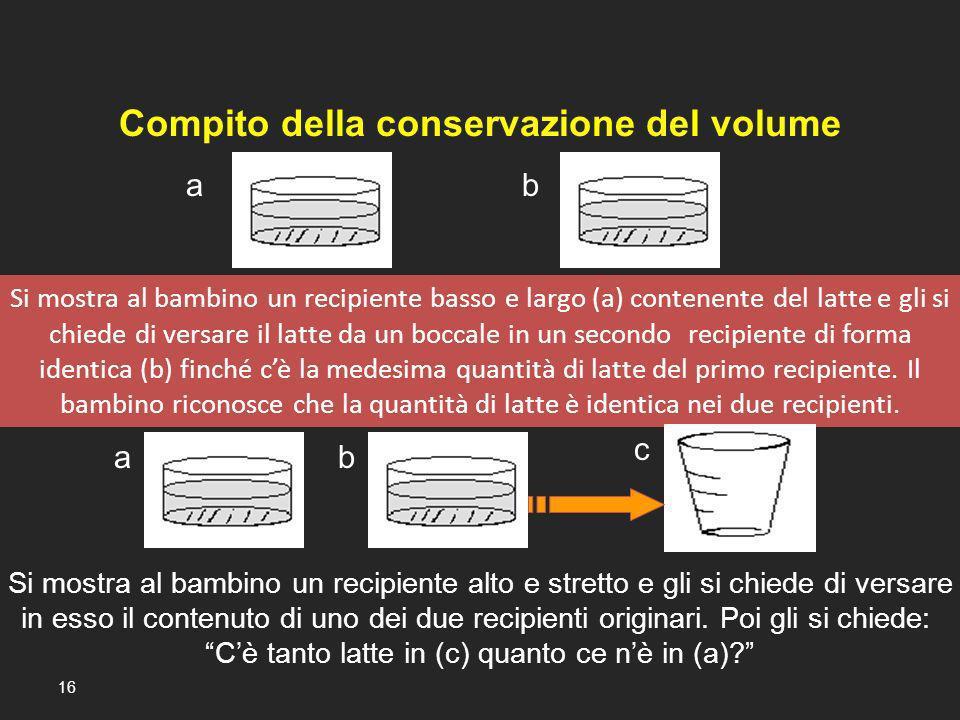 16 Si mostra al bambino un recipiente basso e largo (a) contenente del latte e gli si chiede di versare il latte da un boccale in un secondo recipient