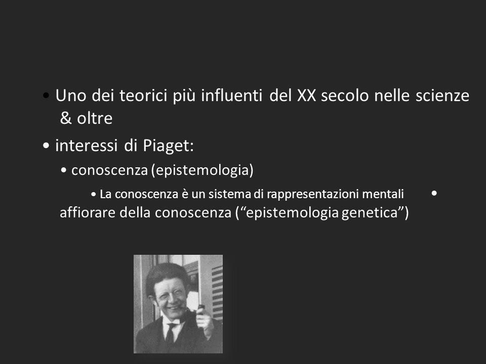 Uno dei teorici più influenti del XX secolo nelle scienze & oltre interessi di Piaget: conoscenza (epistemologia) La conoscenza è un sistema di rappre