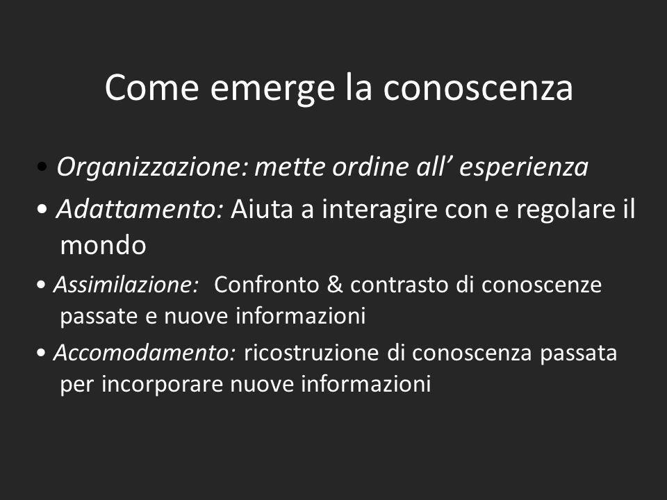 Come emerge la conoscenza Organizzazione: mette ordine all esperienza Adattamento: Aiuta a interagire con e regolare il mondo Assimilazione: Confronto