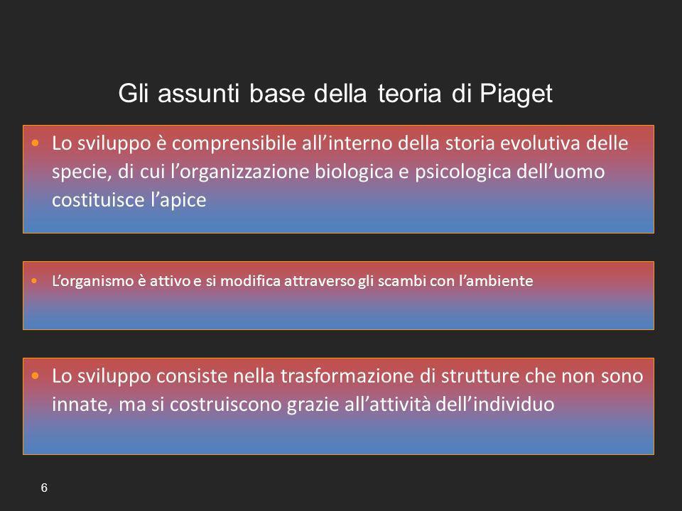 6 Lo sviluppo è comprensibile allinterno della storia evolutiva delle specie, di cui lorganizzazione biologica e psicologica delluomo costituisce lapi