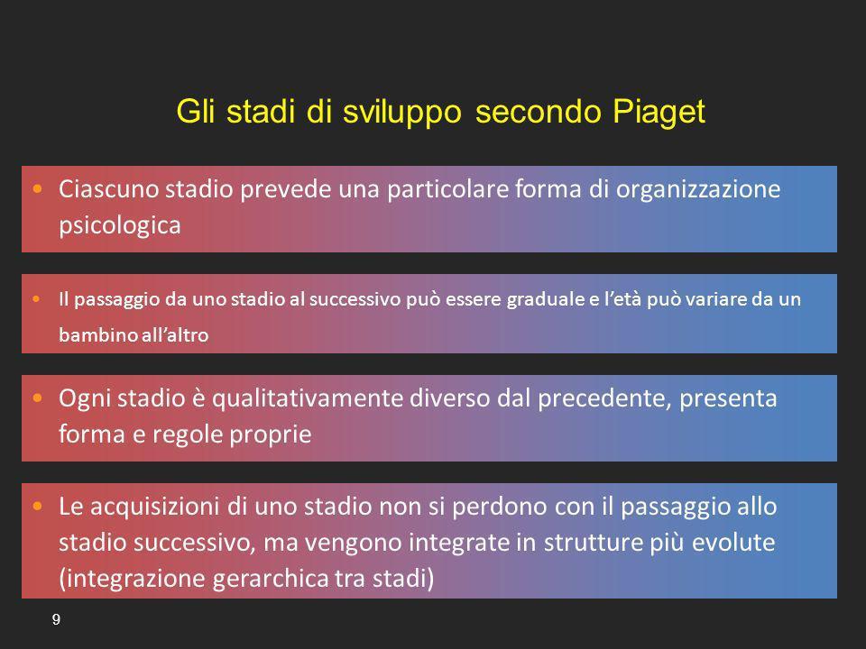 9 Ciascuno stadio prevede una particolare forma di organizzazione psicologica Il passaggio da uno stadio al successivo può essere graduale e letà può