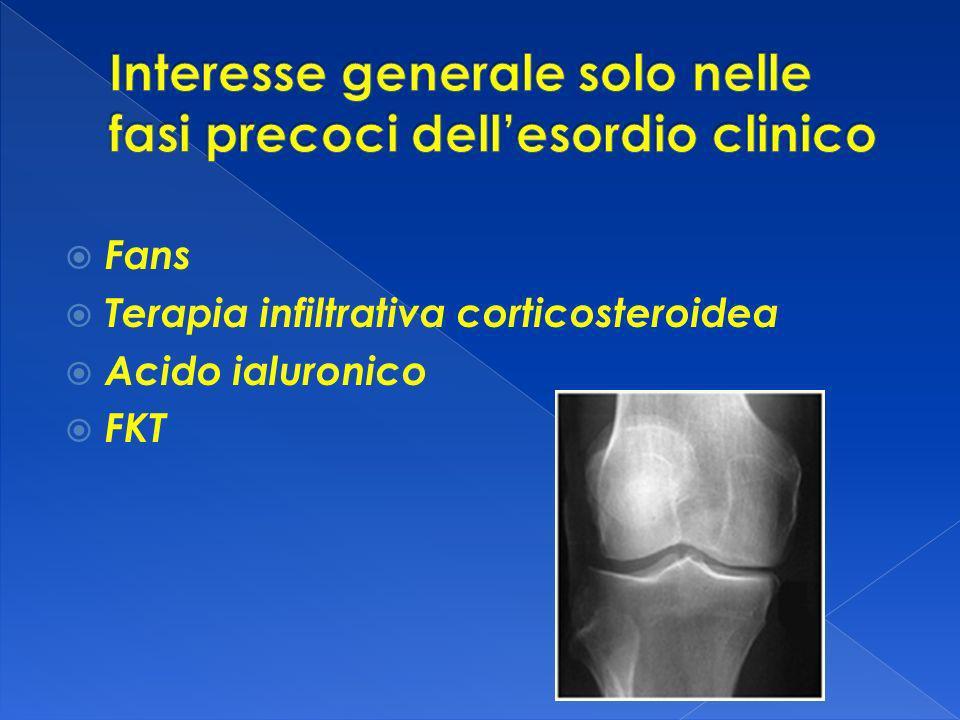 Fans Terapia infiltrativa corticosteroidea Acido ialuronico FKT