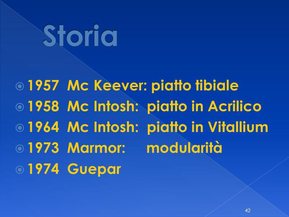 42 1957 Mc Keever: piatto tibiale 1958 Mc Intosh: piatto in Acrilico 1964 Mc Intosh: piatto in Vitallium 1973 Marmor: modularità 1974 Guepar