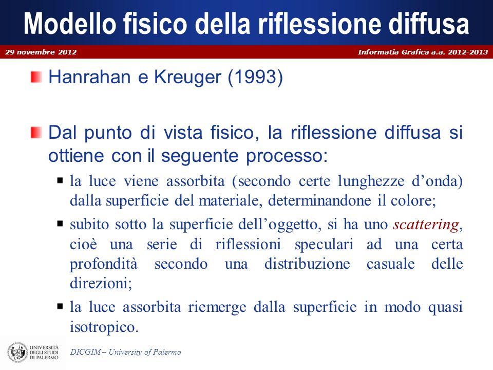 Informatia Grafica a.a. 2012-2013 DICGIM – University of Palermo Modello fisico della riflessione diffusa Hanrahan e Kreuger (1993) Dal punto di vista