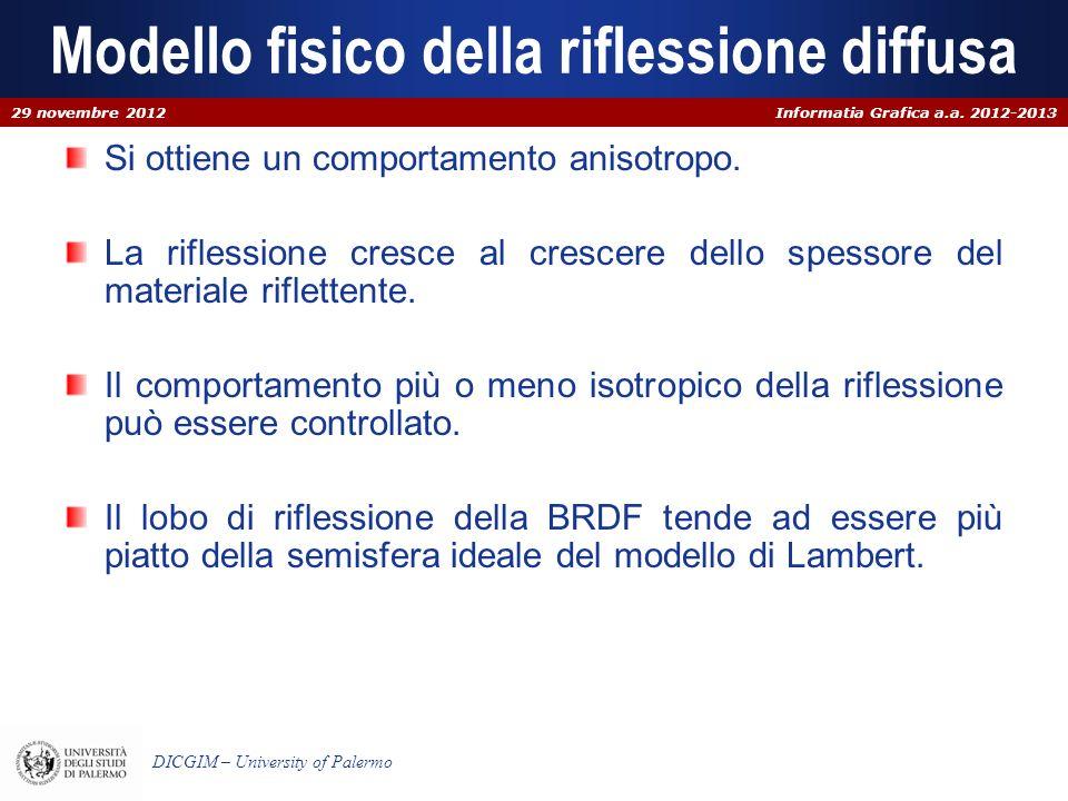 Informatia Grafica a.a. 2012-2013 DICGIM – University of Palermo Modello fisico della riflessione diffusa Si ottiene un comportamento anisotropo. La r