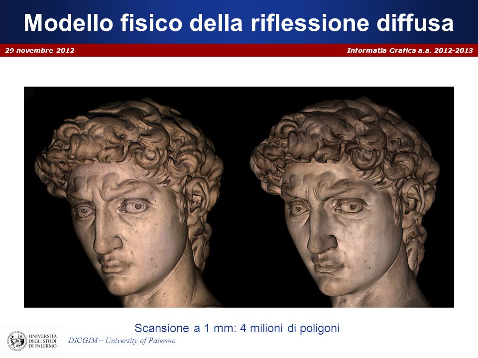 Informatia Grafica a.a. 2012-2013 DICGIM – University of Palermo Modello fisico della riflessione diffusa 29 novembre 2012 Scansione a 1 mm: 4 milioni