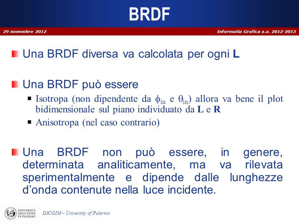 Informatia Grafica a.a. 2012-2013 DICGIM – University of Palermo BRDF Una BRDF diversa va calcolata per ogni L Una BRDF può essere Isotropa (non dipen