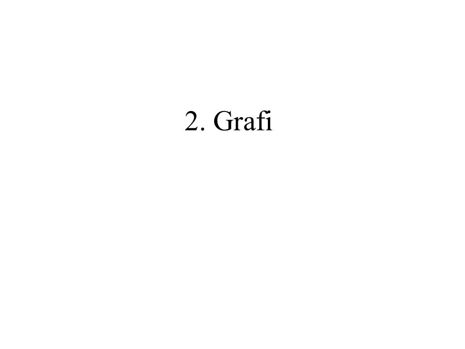 Come si rappresenta matematicamente un grafo