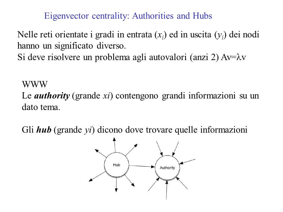 Eigenvector centrality: Authorities and Hubs Nelle reti orientate i gradi in entrata (x i ) ed in uscita (y i ) dei nodi hanno un significato diverso.