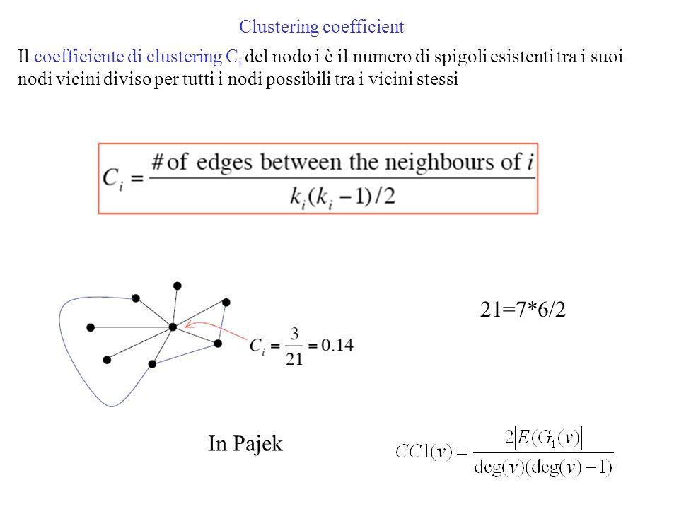 In Pajek 21=7*6/2 Il coefficiente di clustering C i del nodo i è il numero di spigoli esistenti tra i suoi nodi vicini diviso per tutti i nodi possibi