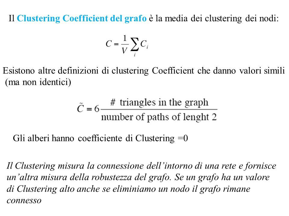 Il Clustering Coefficient del grafo è la media dei clustering dei nodi: Esistono altre definizioni di clustering Coefficient che danno valori simili (